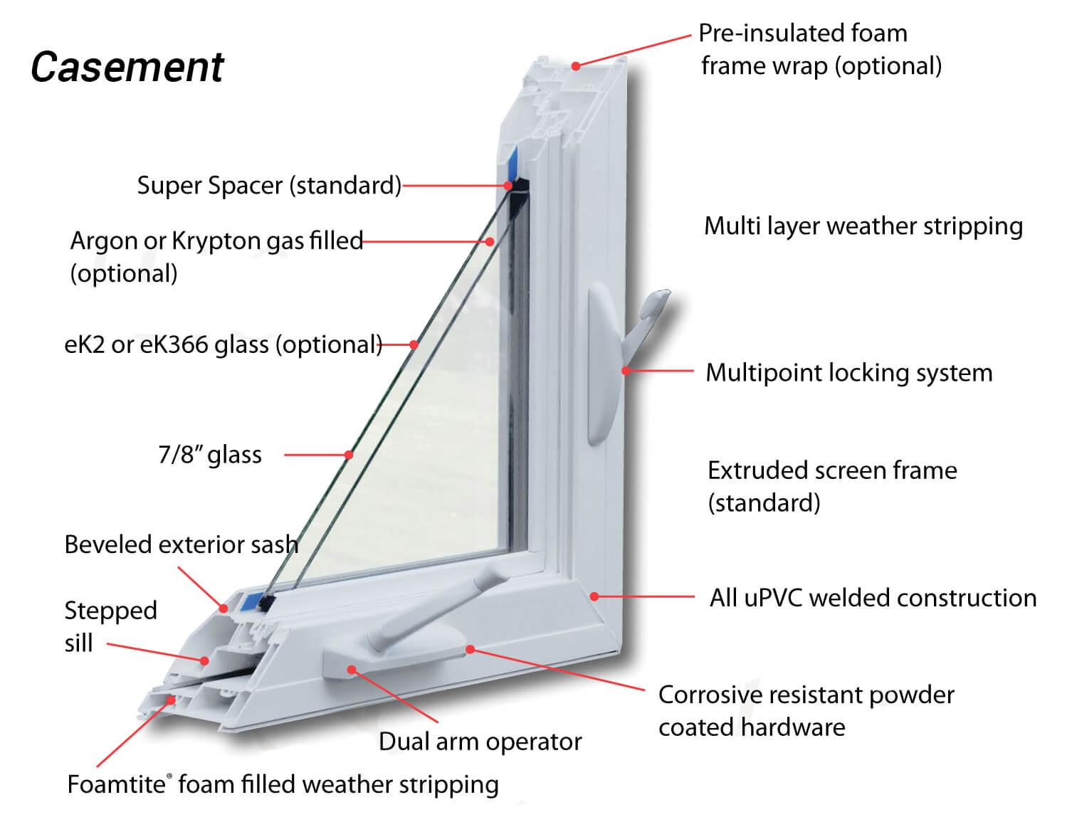 Casement Windows Boston MA